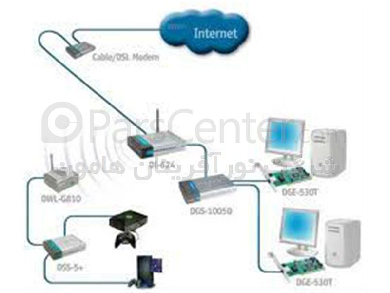 تجهیزات شبکه ACTIVE & PASSIVE با برندهای معتبر
