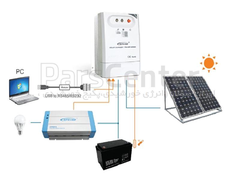 شارژ کنترلر ای پی سولار EPsolar tracer 3210CN