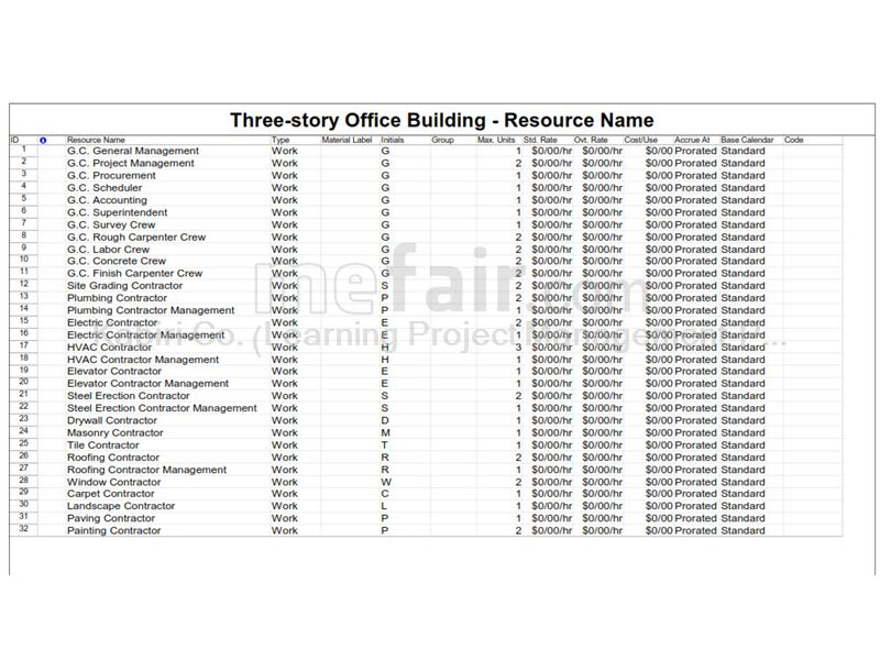 Detailed Schedule Three-story Office Building (76,000 square feet)