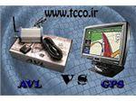 آسانترین راه  شناخت ردیاب AVL  از رهیاب GPS  چیست؟
