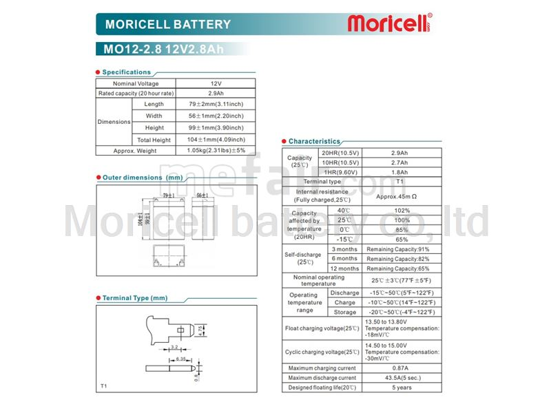 Moricell battery 12V_2.8Ah