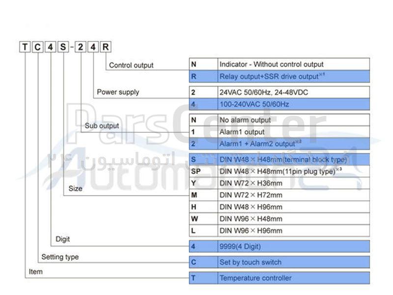 ترموستات TC4S-24R آتونیکس