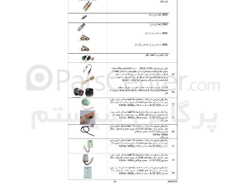 انواع لنز و میکروفون و لوازم جانبی دوربین مدار بسته