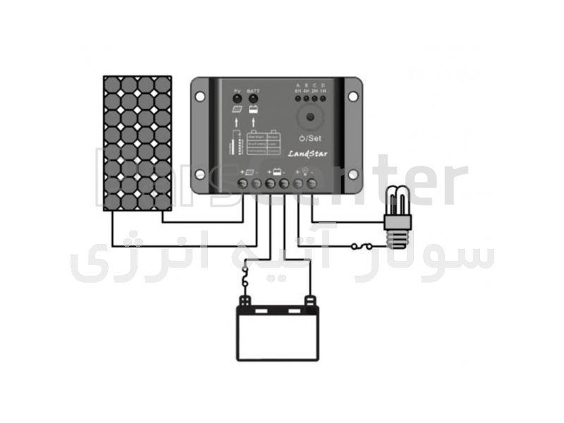 شارژ کنترلر 5 آمپر EPSOLAR 0512Rدارای مد شبکار