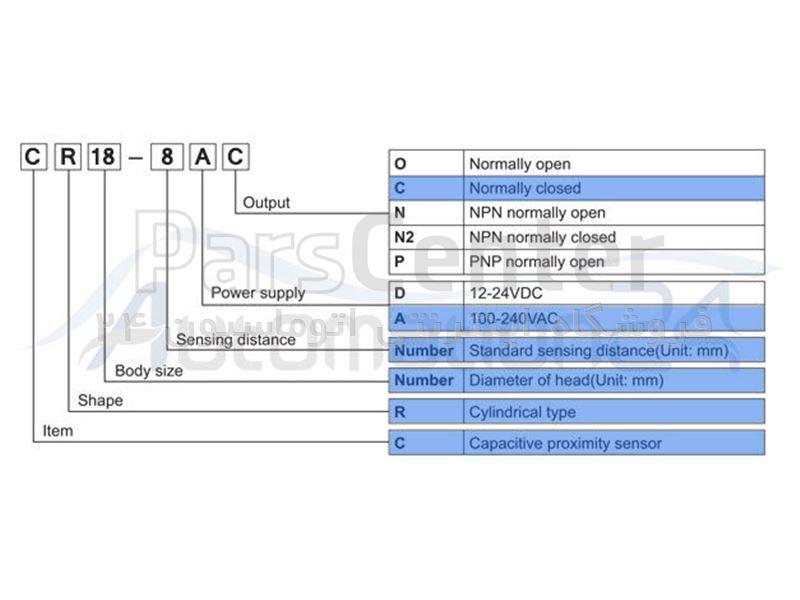 سنسور خازنی CR18-8AC آتونیکس