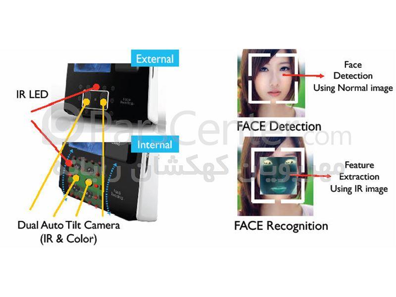 دستگاه حضور و غیاب VIRDI|ساعت حضور و غیاب تشخیص چهره  VIRDI AC7000