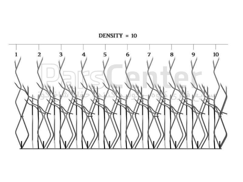 حفاظ شاخ گوزنی مدل MOS03
