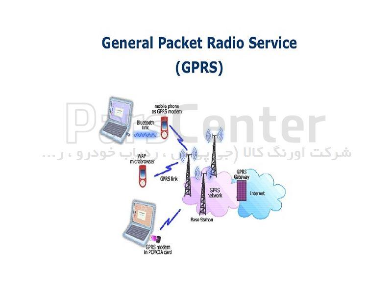 شرکت گلوبال استار برترین برند GPS ردیاب و دزدگیر ماهواره ای خودرو و شخصی