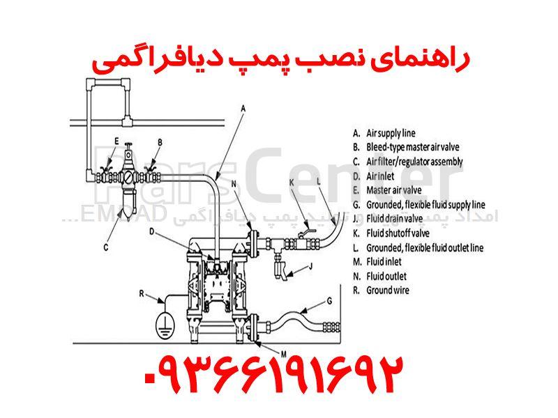 نصب و راه اندازی پمپ دیافراگمی پنوماتیک