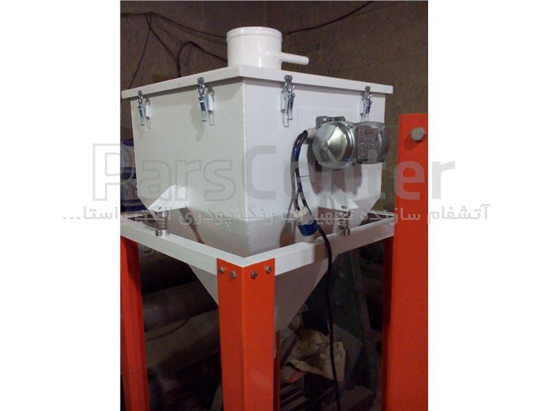 مونوسایکلون ( سیستم بازیافت اتومات ) و ربات