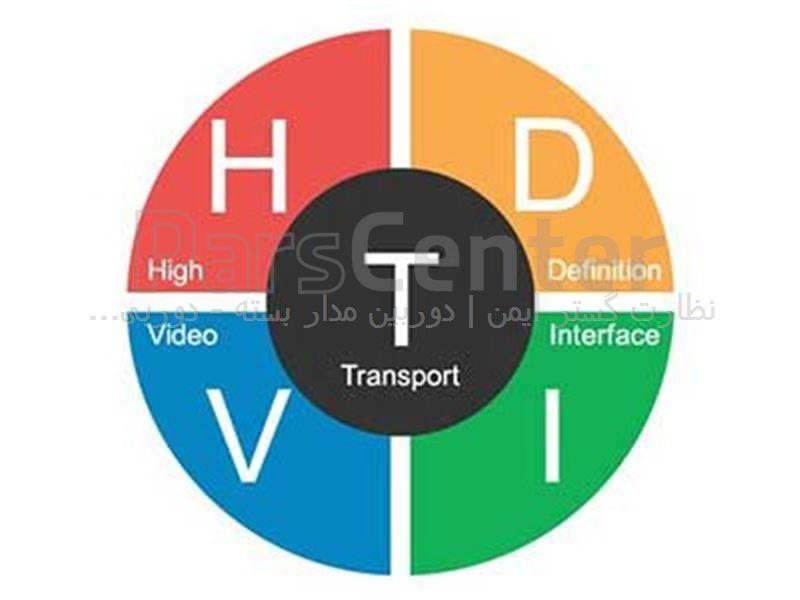 دوربین مدار بسته HDTVI چیست؟
