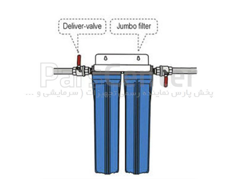 تصفیه آب دو مرحله ای برای کل آب ورودی (جانبو) (پخش پارس)