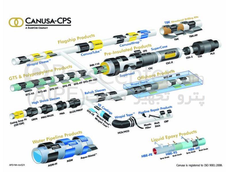 عایق سرجوش لولهCanusa-CPS