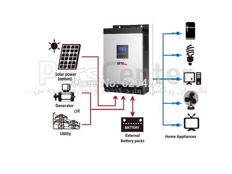 اینورتر خورشیدی MPP Solar