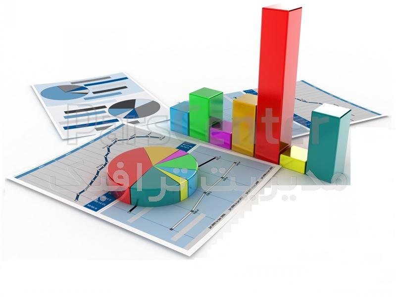 گزارش های تحلیلی و آماری