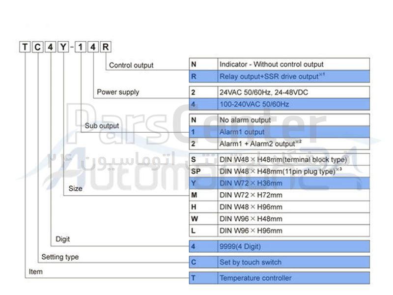 ترموستات آتونیکس مدل TC4Y