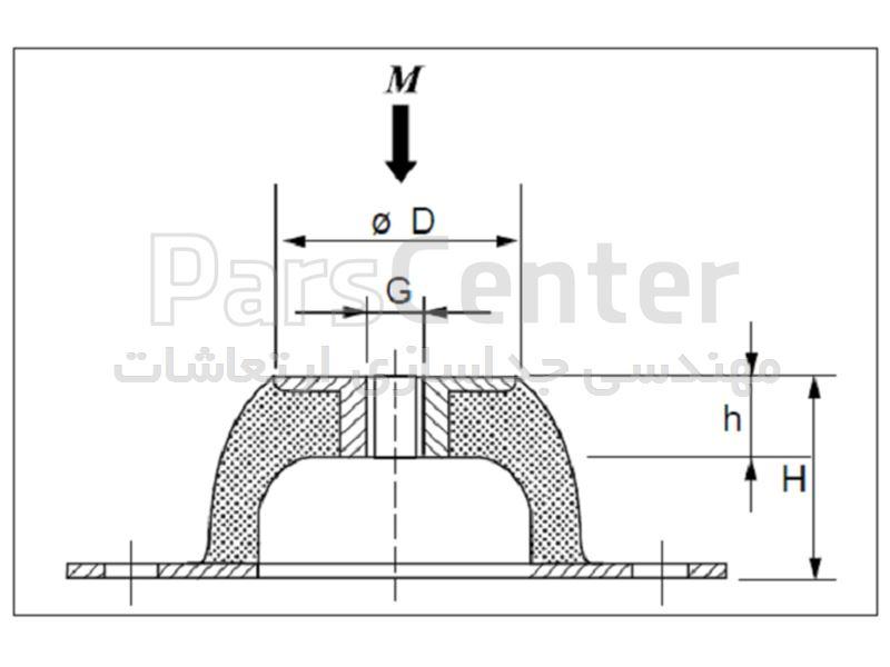لرزه گیر تیپ M100 جداسازی ارتعاشات