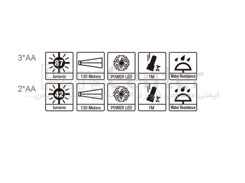 چراغ قوه مدل (DF1012)