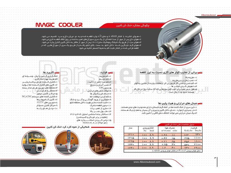 خنک کننده تابلو برق ورتکس کولر (Vortex Cooler- Cabinet Cooler)