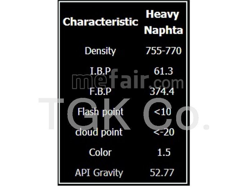 Naphtha