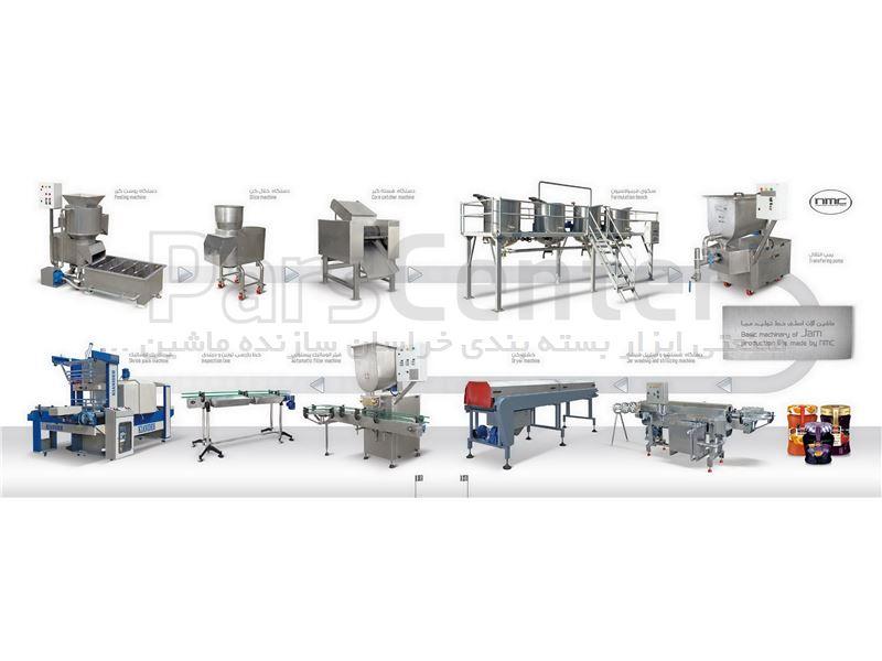 مشاوره , طراحی , ساخت , نصب و راه اندازی ماشین آلات صنایع غذایی و شیمیایی