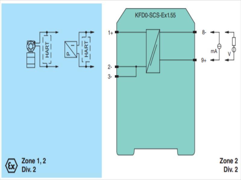 بریر KFD0-SCS-Ex1.55