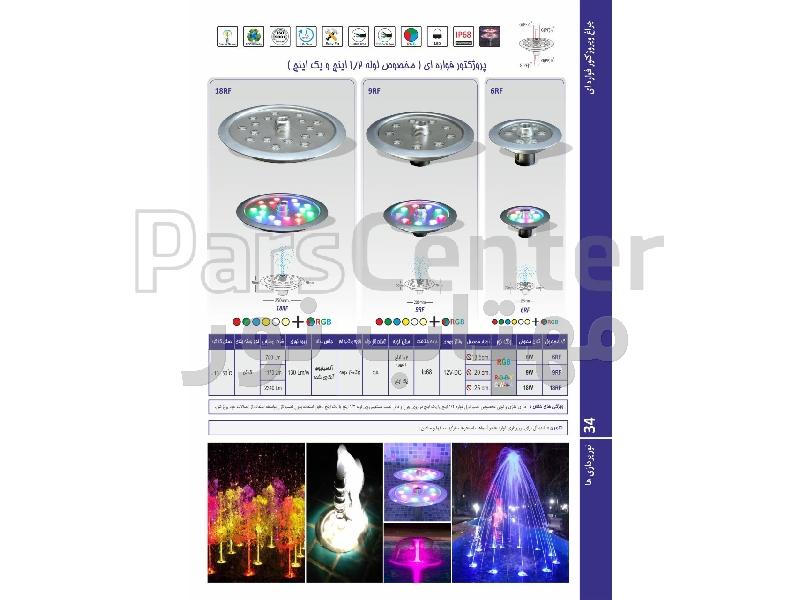 چراغهای دور نازلی در مدلهای مختلف