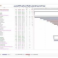 برنامه زمانبندی  و کنترل پروژه