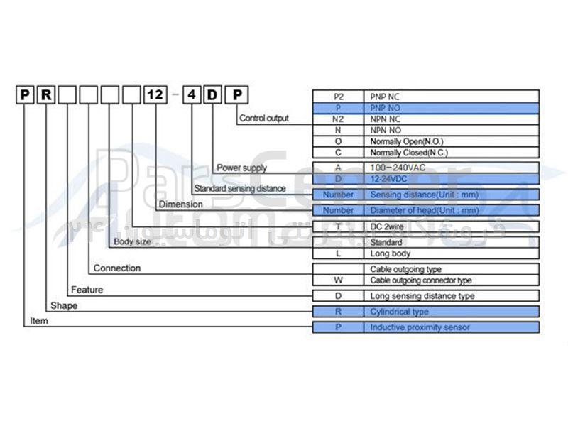 سنسور القایی PR12-4DP آتونیکس