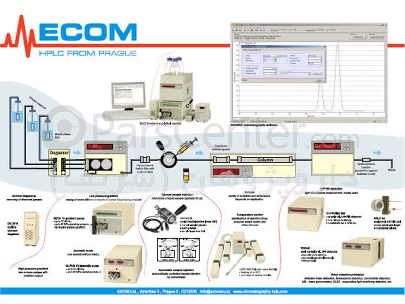 آموزش کار با دستگاه HPLC و GC