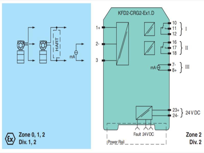 بریر KFD2-CRG2-EX1.D