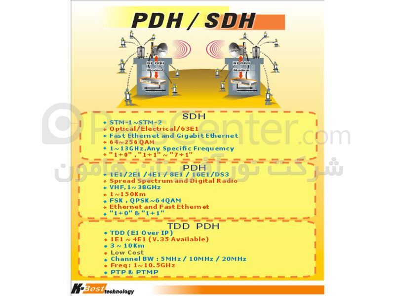 دستگاه pdh AD NET