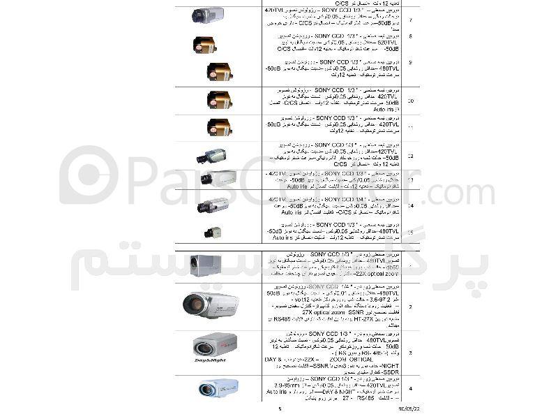 دوربین مدار بسته دام صنعتی و نیمه صنعتی و مینیاتور