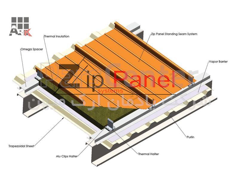 سیستم ایستادرز (زیپ پانل) - محصولات پوشش ساختمان در پارس سنتر