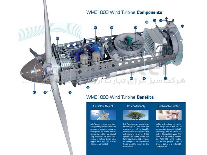 توربین بادی برای تولید آب شرب و برق WMS-1000 - Eole Water