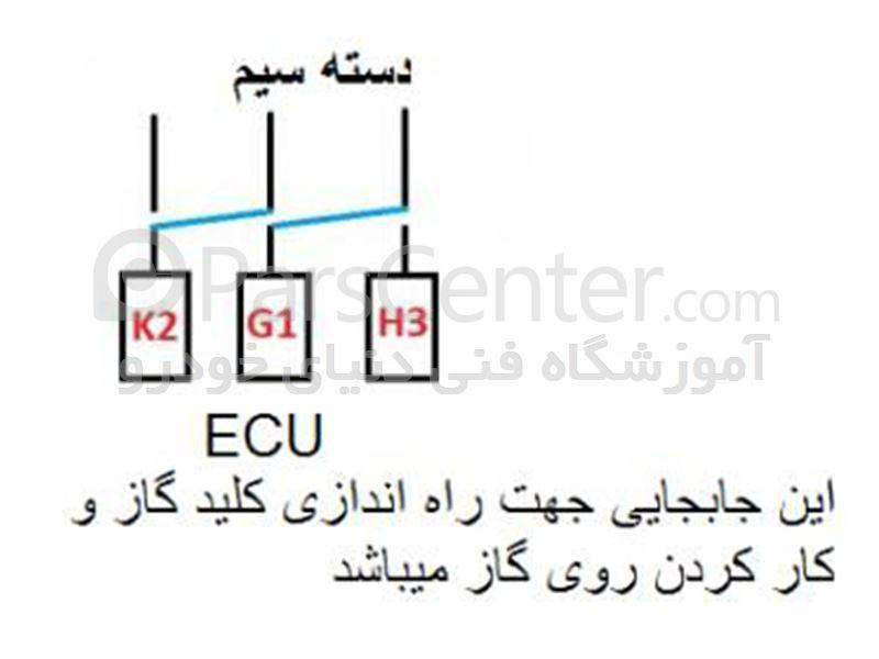 آموزش تعمیرات سیستم گاز سوز cng