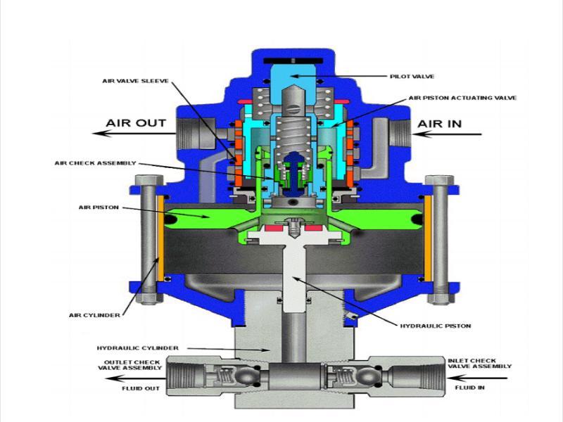 پمپ مایع SC مدل 6000 10